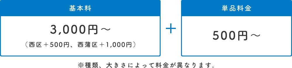 基本料3,000円~(西区+500円、西蒲区+1,000円)+単品料金500円~